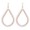 retro fashion alloy imitation pearl earrings NHJJ278911