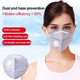 Kn95 6 Layer Mask With Breathing Valve Equivalent To FFP2 Dust Masks With Valved Face Mask Protection Face Anti-dust Lot NHAT207341
